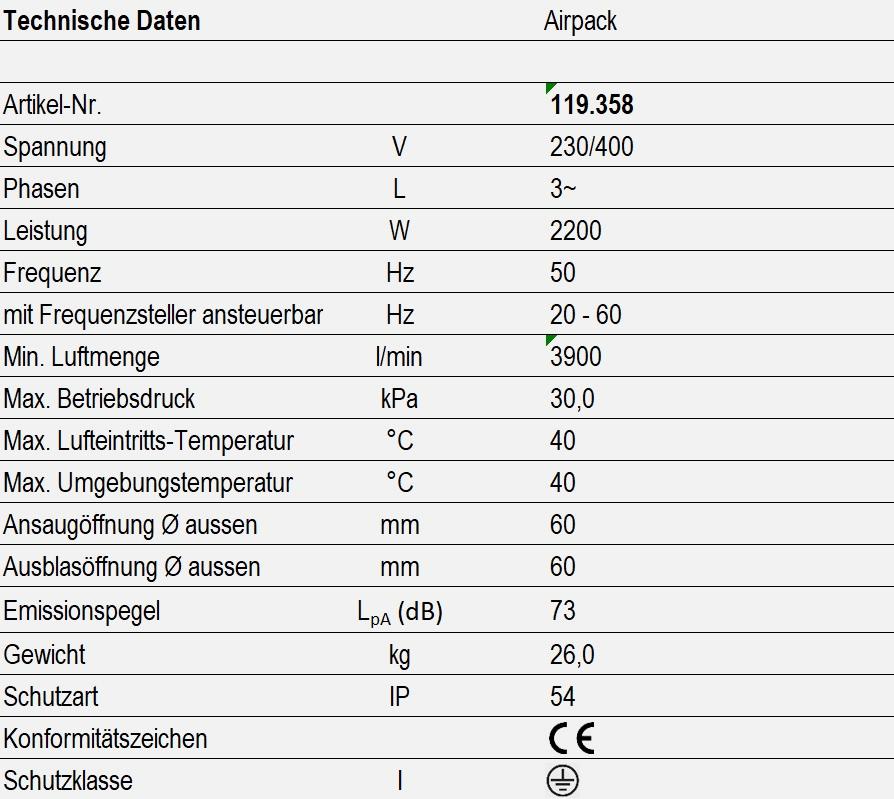 Technische Daten - Airpack