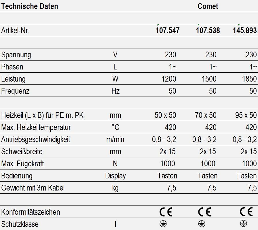 Technische Daten - Comet