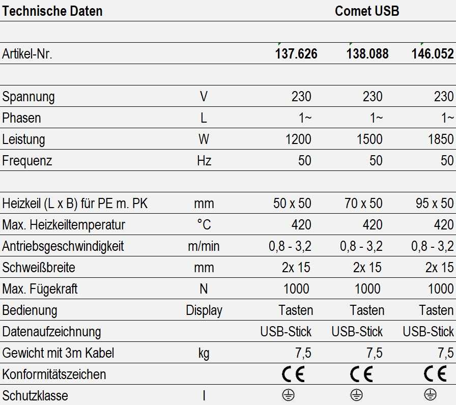 Technische Daten - Comet USB