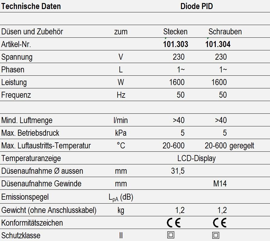 Technische Daten - Diode PID