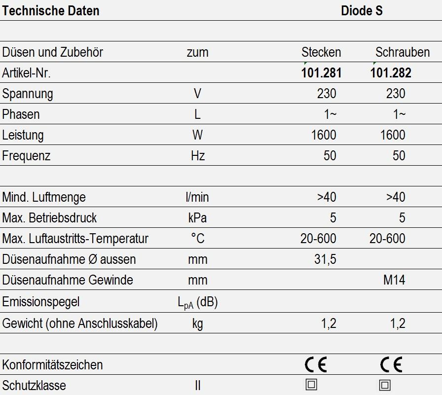 Technische Daten - Diode S