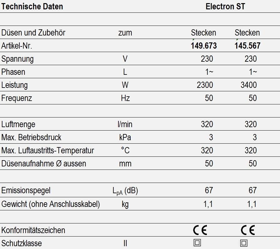 Technische Daten - Electron ST