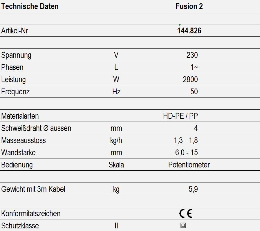 Technische Daten - Fusion 2
