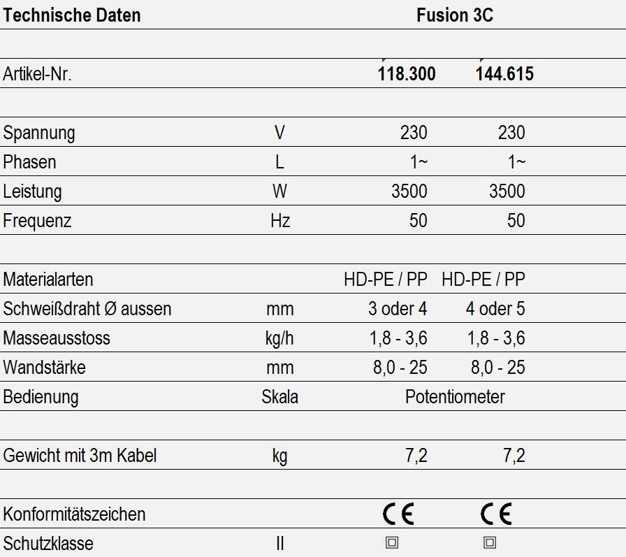 Technische Daten - Fusion 3C