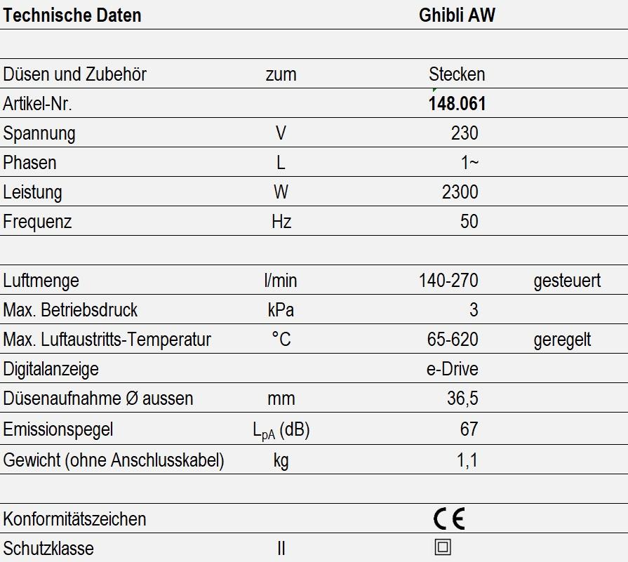 Technische Daten - Ghibli AW