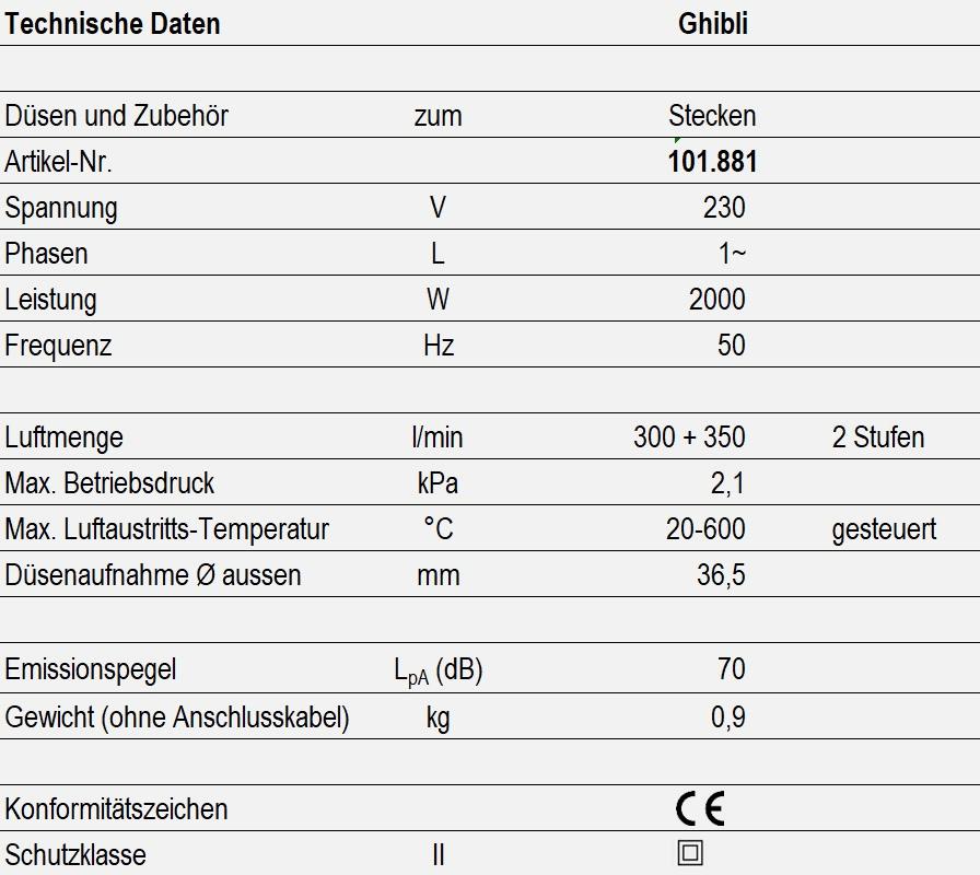 Technische Daten - Ghibli