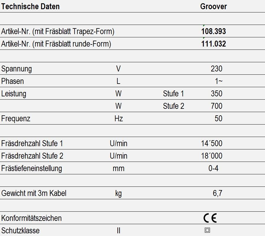 Technische Daten - Groover
