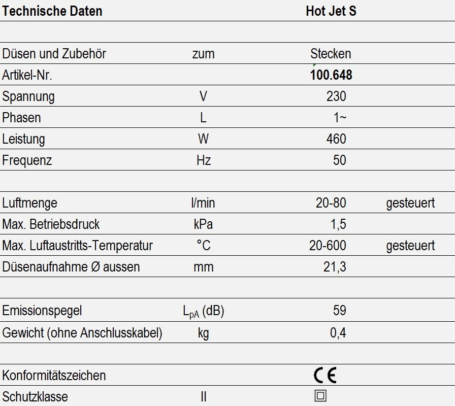 Technische Daten - Hot Jet S
