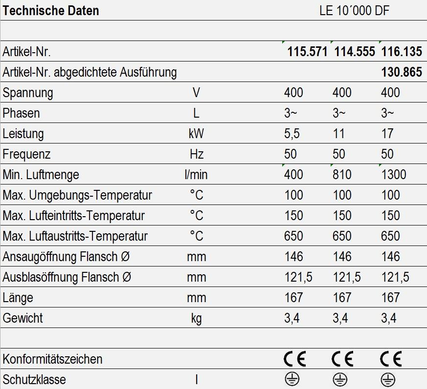 LE 10000 DF - technische Daten