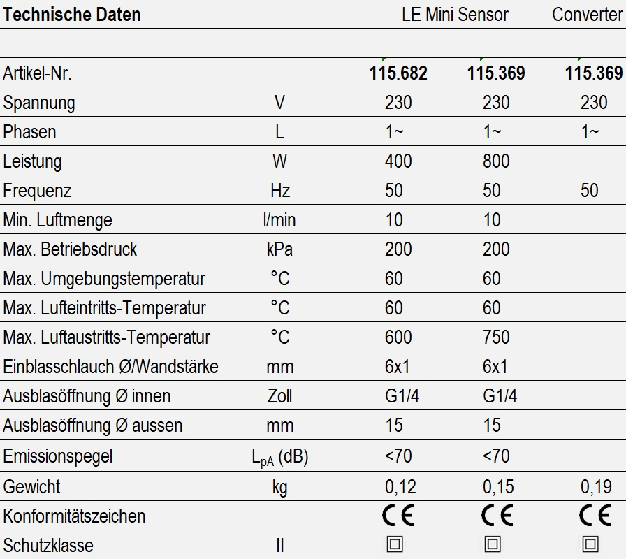 LE Mini Sensor - technische Daten