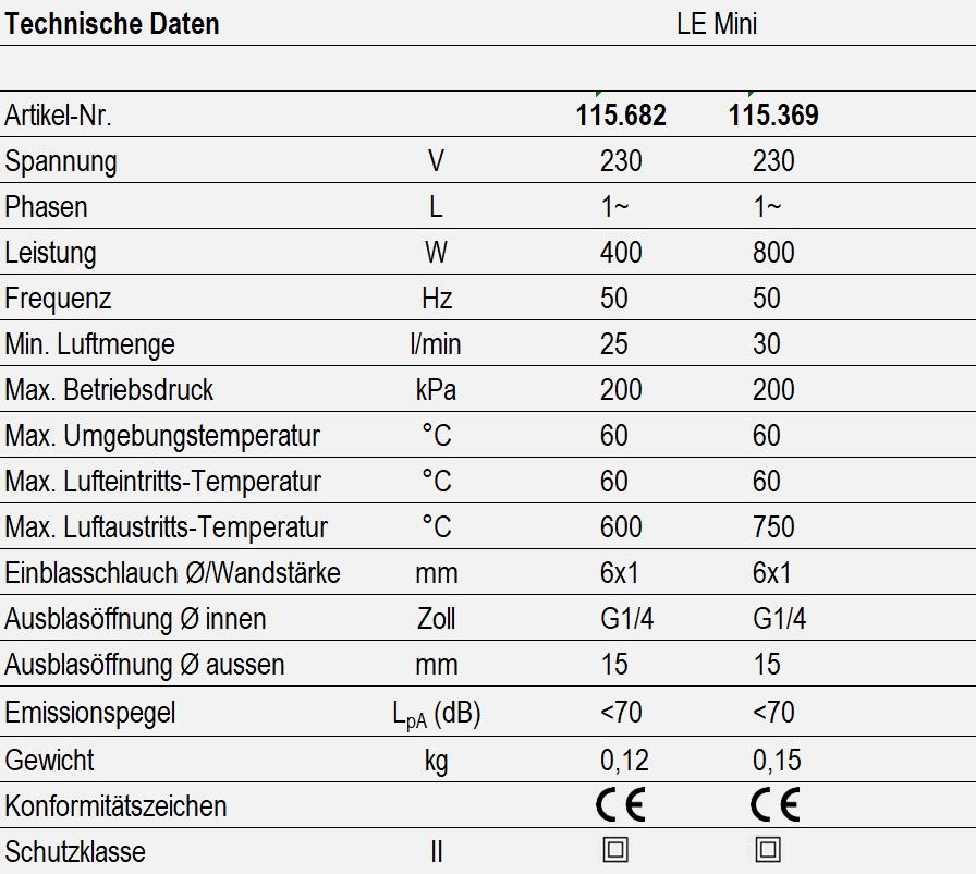 LE Mini - technische Daten
