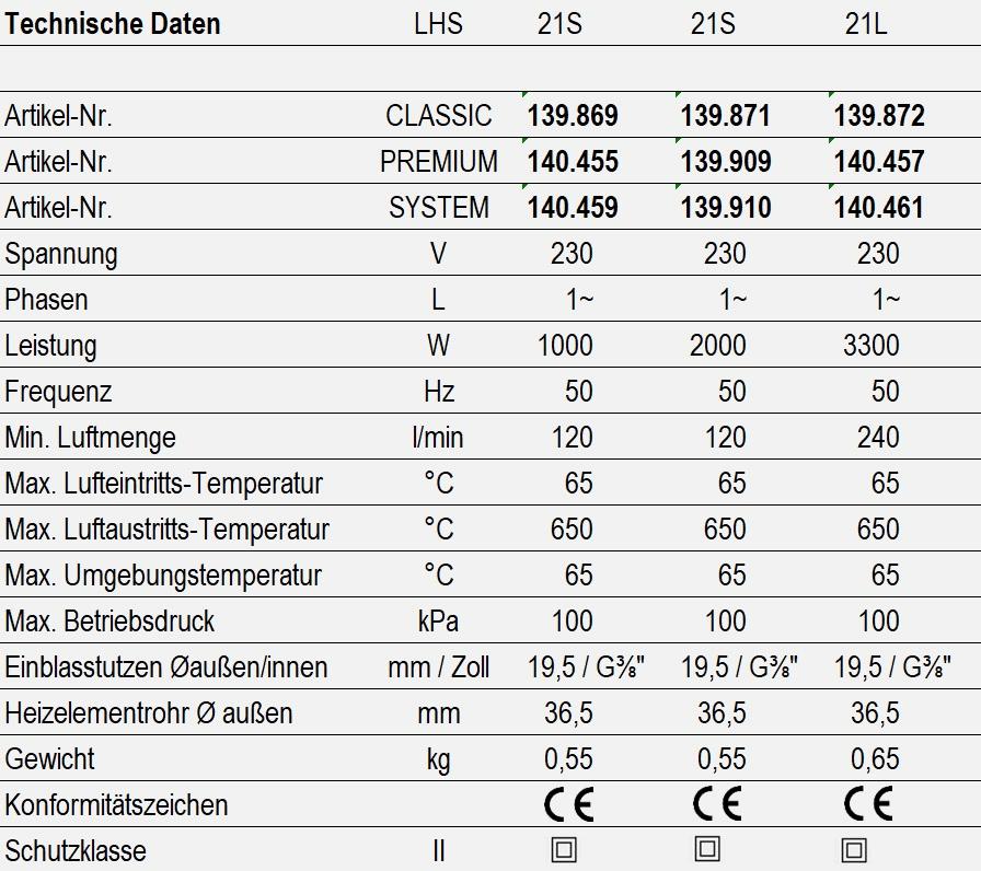 LHS 21 - technische Daten