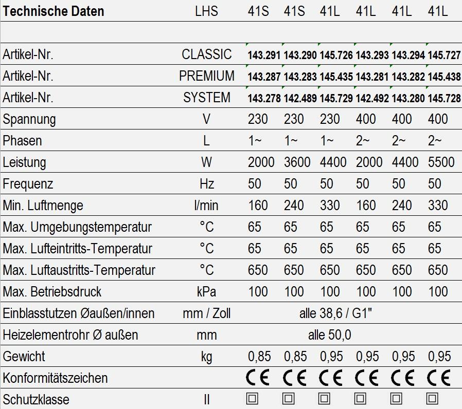LHS 41 - technische Daten