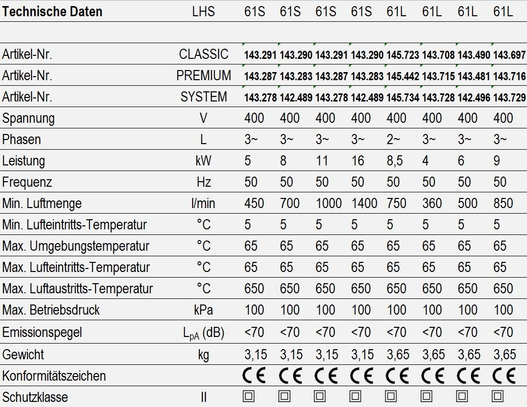 LHS 61 - technische Daten