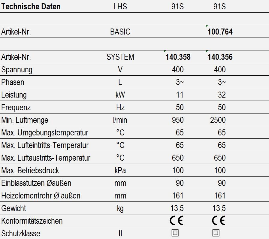 LHS 91 - technische Daten