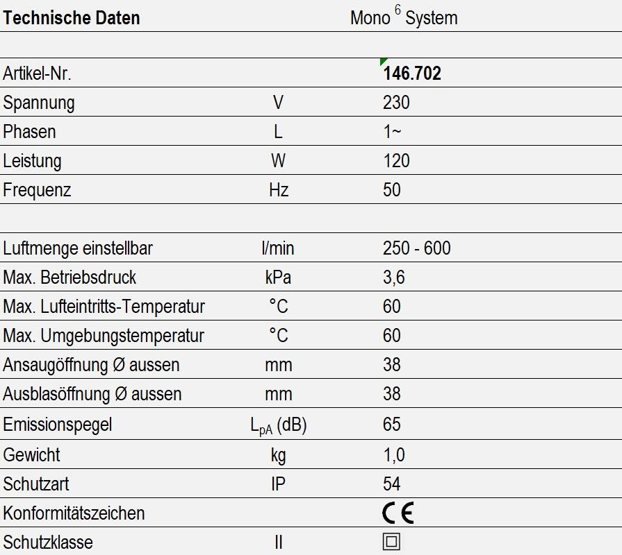 Technische Daten - Mono