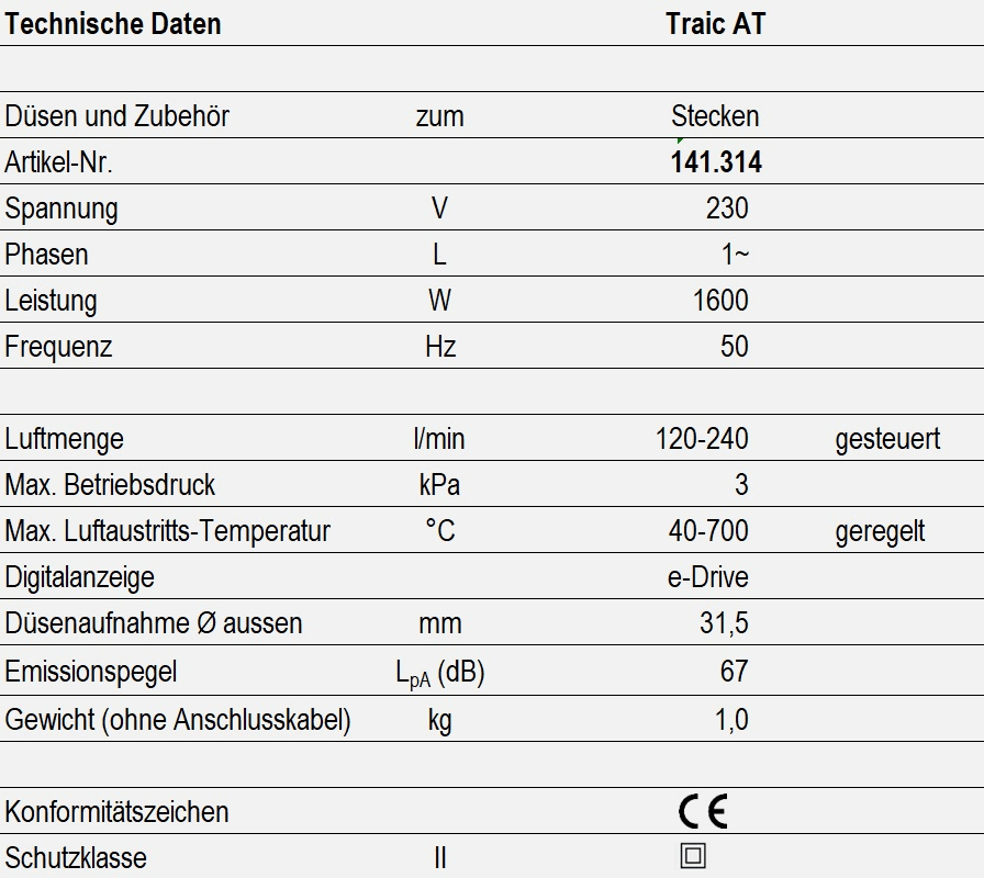 Technische Daten - Triac AT