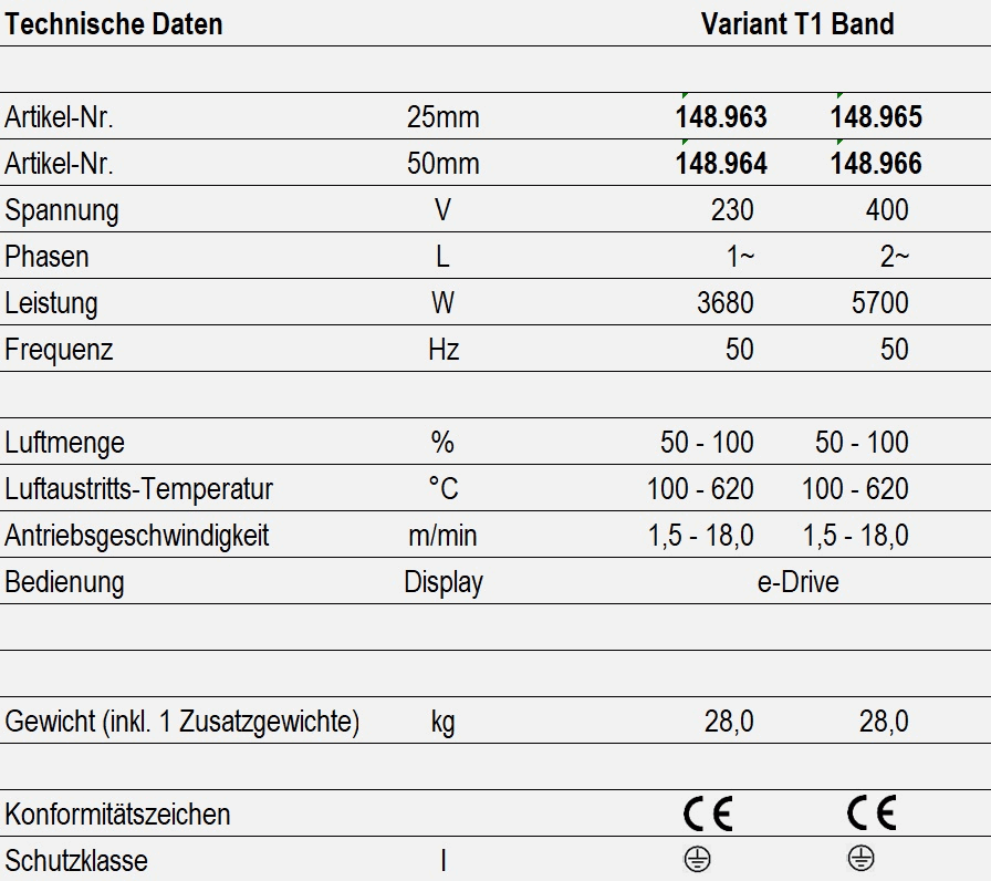 Technische Daten - Variant T1 Band