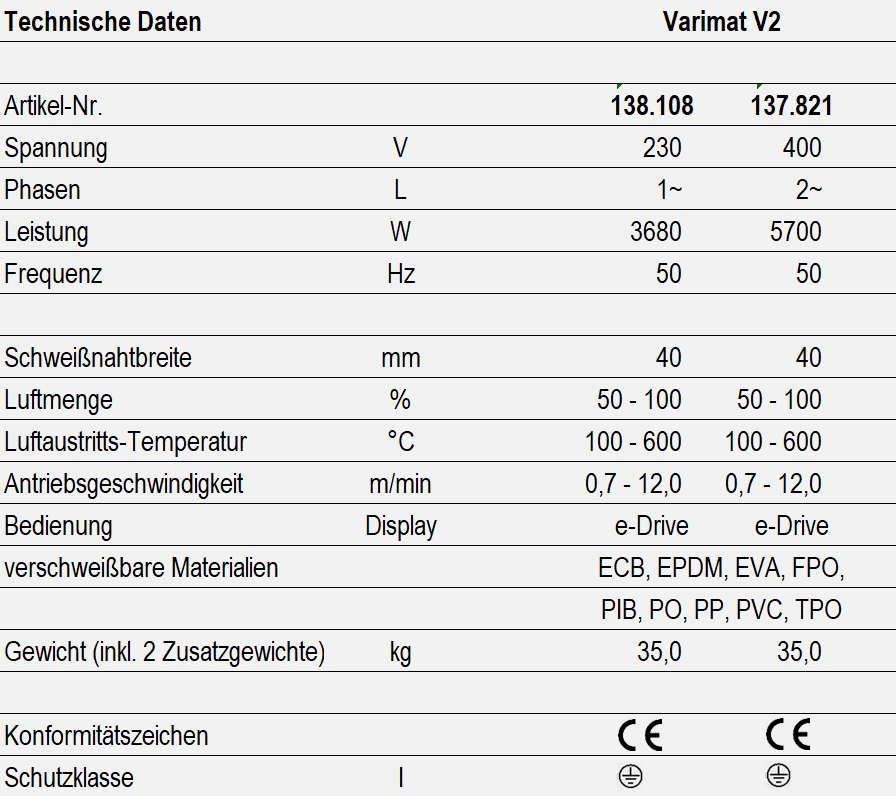 Technische Daten - Varimat V2