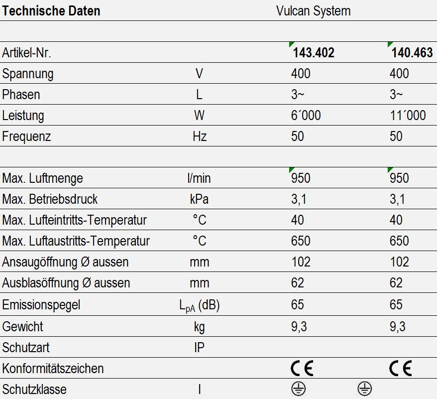 Technische Daten - Vulcan System