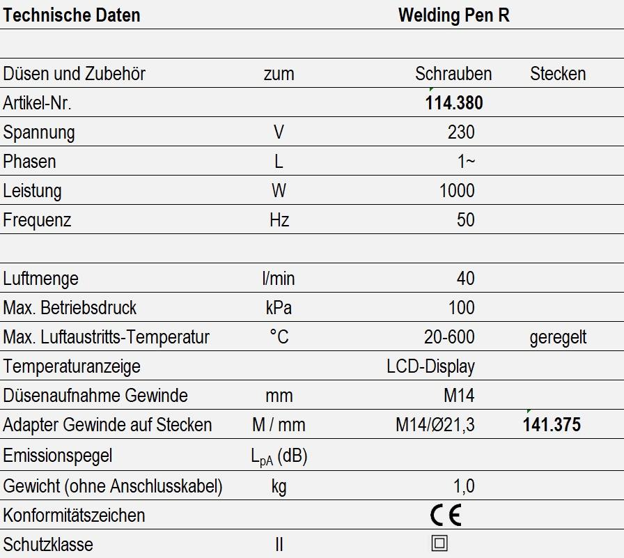 Technische Daten - Welding Pen R