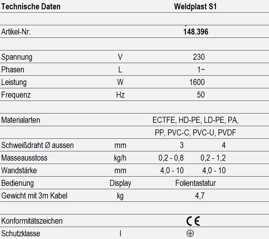 Technische Daten - Weldplast S1