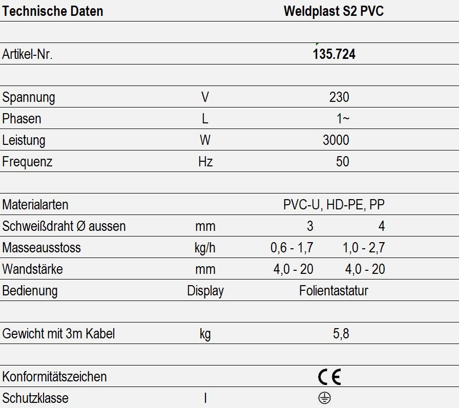 Technische Daten - Weldplast S2 PVC