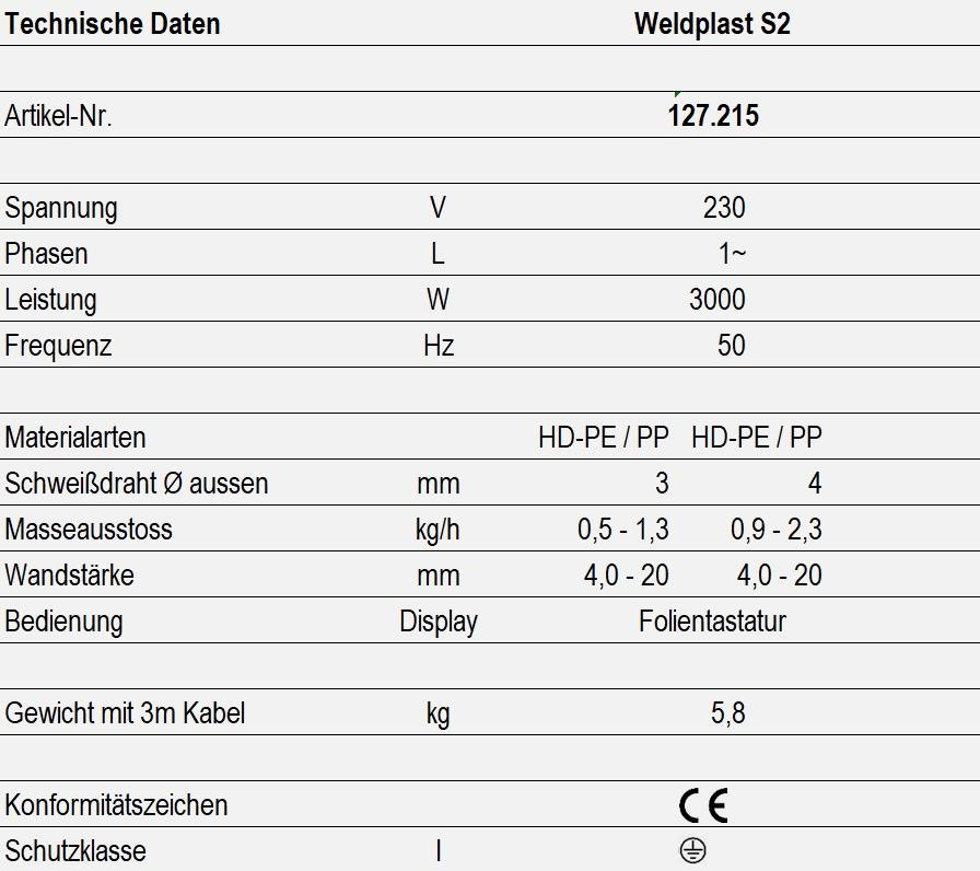 Technische Daten - Weldplast S2