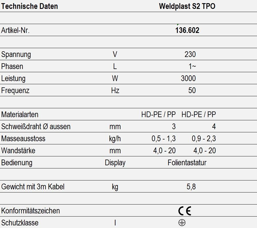 Technische Daten - Weldplast S2 TPO