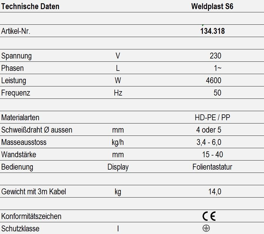 Technische Daten - Weldplast S6